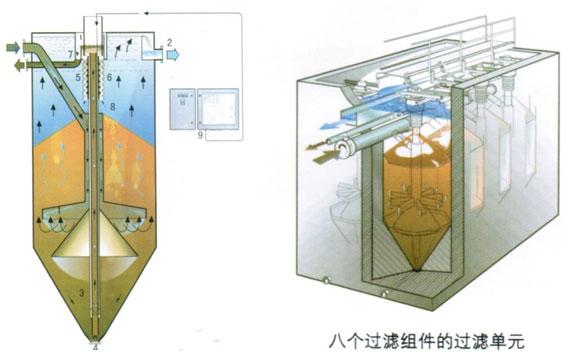 中国空气过滤器市场供需预测及投资价值评估报告(2012